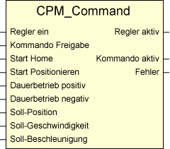Funktionsbaustein CPM_Command